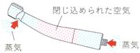 歯科ドリルの完全滅菌消毒2
