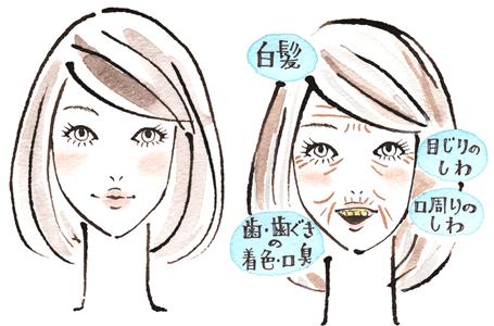 口臭予防と改善方法4