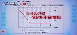 新型インフルエンザ予防法(パーフェクトペリオ殺菌水)4