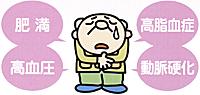 歯槽膿漏,歯周病と糖尿病生活習慣病