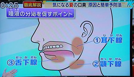 夏バテによる歯周病の原因と予防法