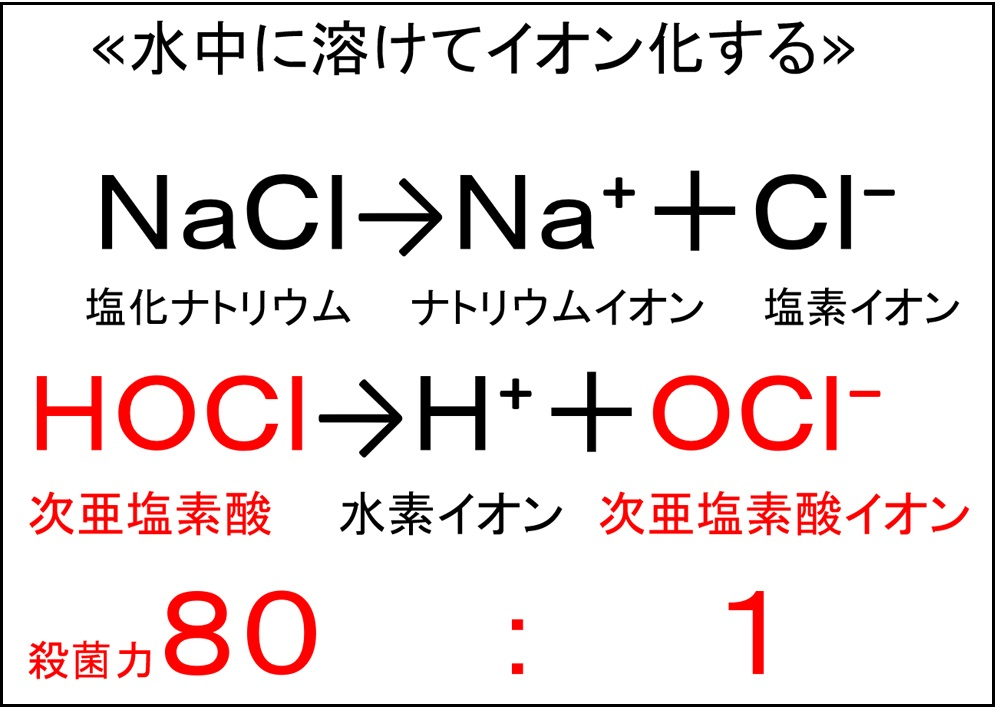 コロナ 次 亜 塩素 酸 ナトリウム 有効 性