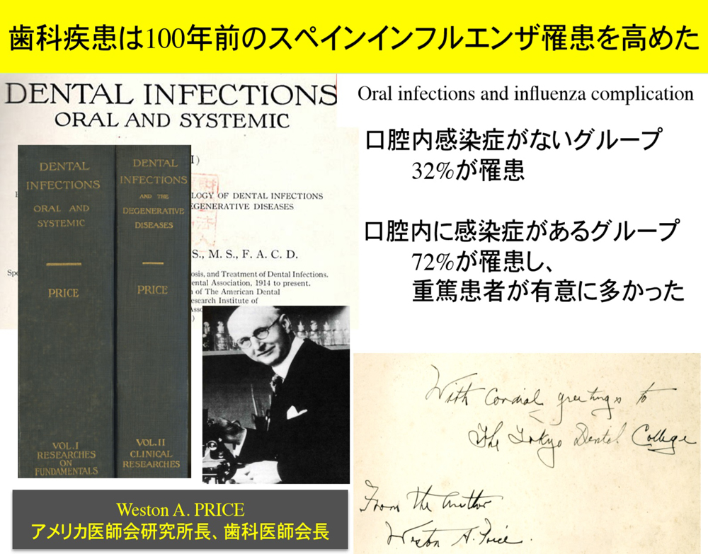 新型コロナウイルス/感染重症重篤化予防/口腔ケア/歯科オーラルケア図1