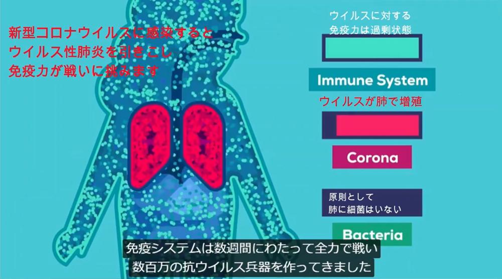 新型コロナウイルス/感染重症重篤化予防/口腔ケア/歯科オーラルケア図4